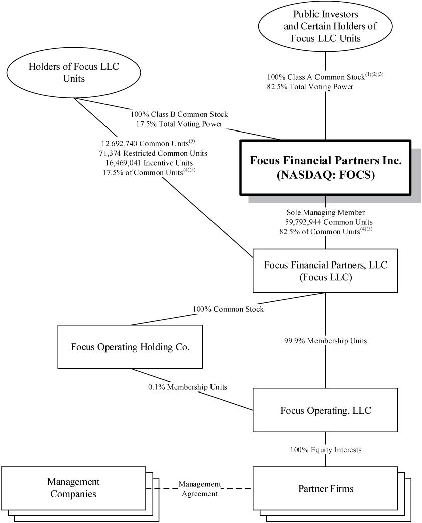 [MISSING IMAGE: tm2120066d1-fc_financialbw.jpg]