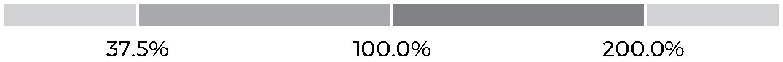 https://cdn.kscope.io/0abe8019ffc5276b18388a3f0e79bd08-stackedbar_dantilley-01.jpg