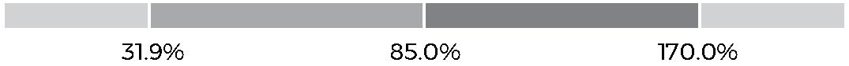 https://cdn.kscope.io/0abe8019ffc5276b18388a3f0e79bd08-stackedbar_smackinnon-01.jpg