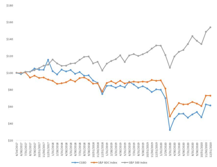 https://cdn.kscope.io/10199f4134b9e8b07e44d72e089e68de-stockperformancegraph1.jpg
