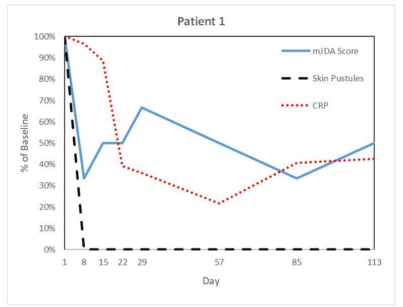 https://cdn.kscope.io/1dc3b9b8d535a5e490d0e2c3a50da679-patient1.jpg