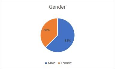 https://cdn.kscope.io/315d06cfc5d5d4fcb99d783e2b063488-gendera.jpg