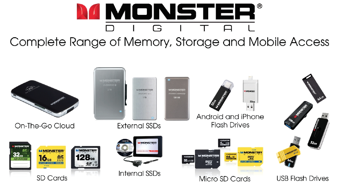 Blue Micro USB Memory Stick Dual USB Flash Drive Clark Latin Hi-Speed USB 3.0 Type-C Phone 64GB