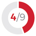 https://cdn.kscope.io/4d031ca813612346131bd6e1ea7f2cea-pie_globalbusiness.jpg