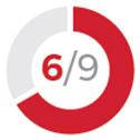 https://cdn.kscope.io/4d031ca813612346131bd6e1ea7f2cea-pie_strategy.jpg