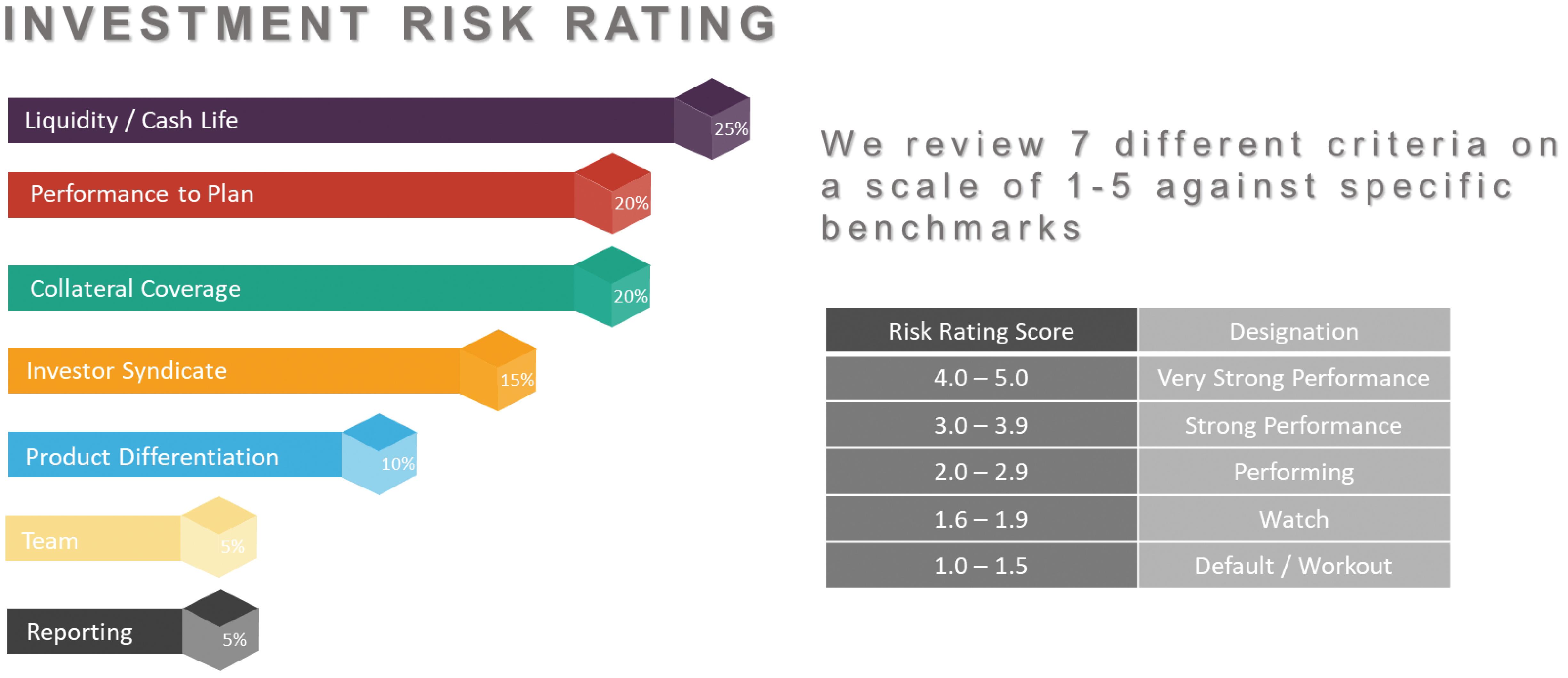 [MISSING IMAGE: tm2012647d1-bc_risk4clr.jpg]