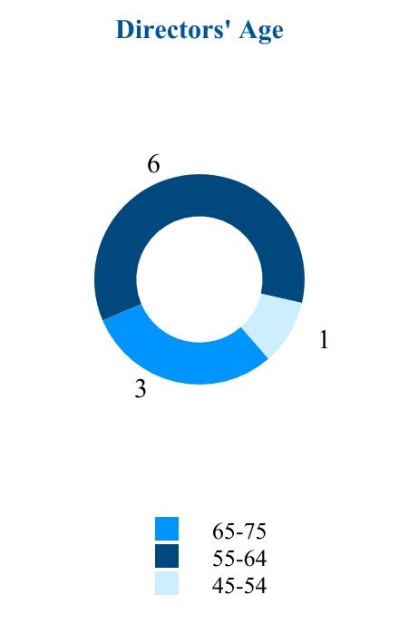 https://cdn.kscope.io/82d1077e62148a0629a9dc68d7e4d1e9-chart-3321cdd69e12450faa71.jpg