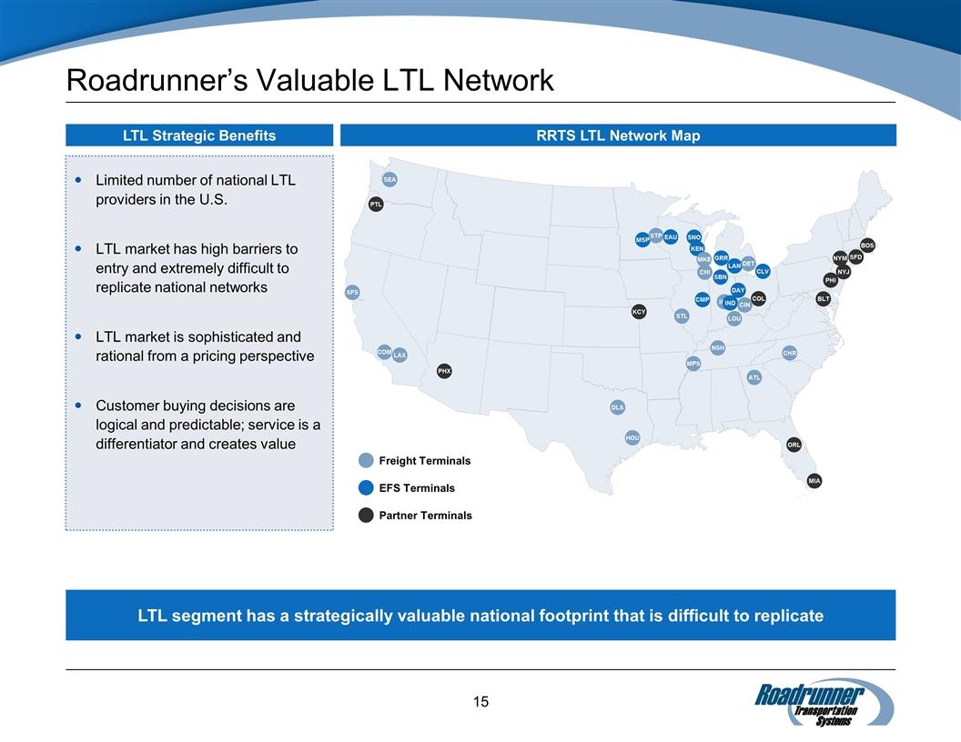 Sec Filing Roadrunner Transportation Systems Inc