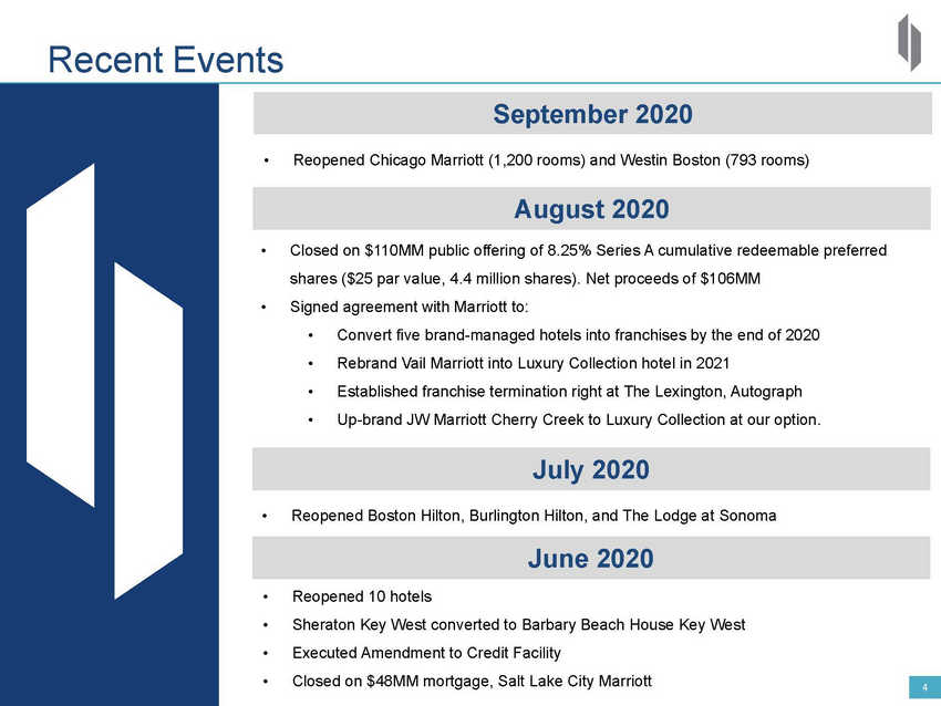 https://cdn.kscope.io/8b2ae200726ca795f905064d97a6989d-New Microsoft Word Document_2020 drh investor deck_vsep_page_04.jpg