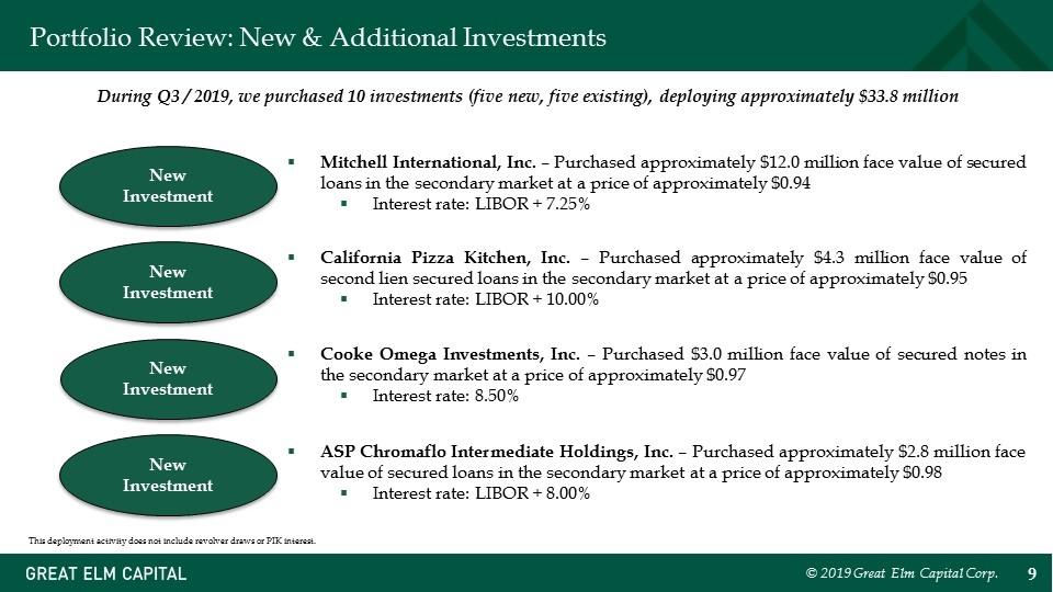 Slide 9