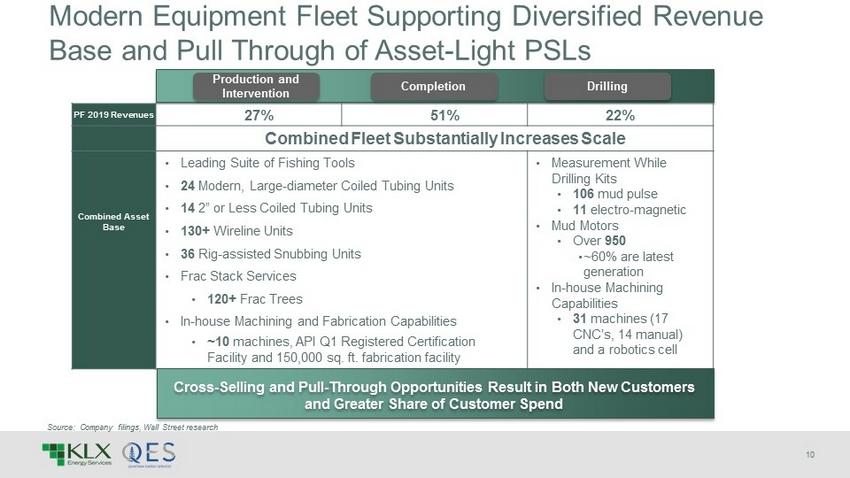 KLX Energy Services - SEC Filing