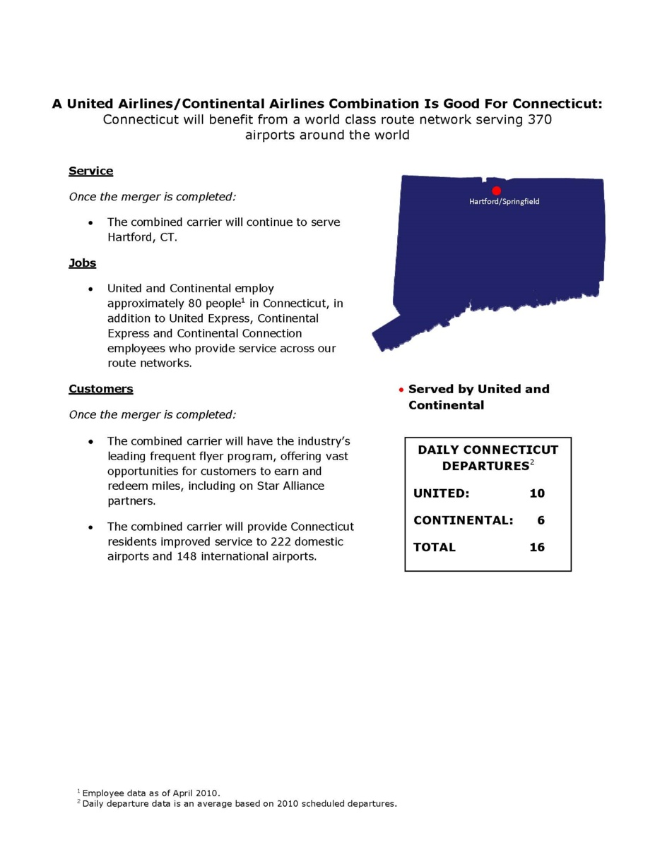 State Fact Sheet (Page 16)