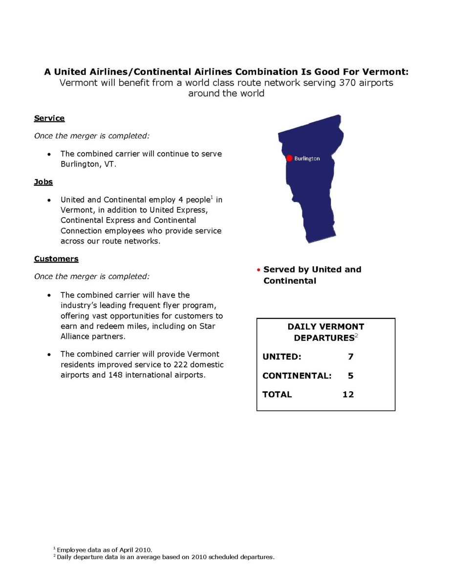 State Fact Sheet (Page 50)
