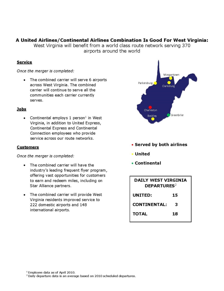 State Fact Sheet (Page 52)