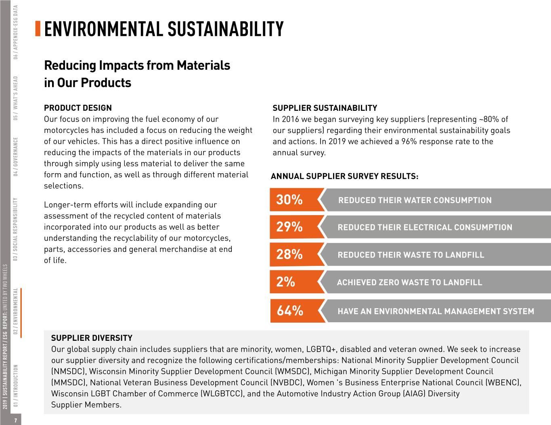 https://cdn.kscope.io/b7cc763d813e86dd46384c6d3735f3fb-hd-sustainabilityxreport007.jpg