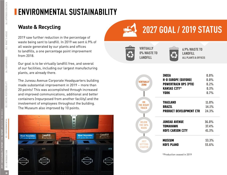 https://cdn.kscope.io/b7cc763d813e86dd46384c6d3735f3fb-hd-sustainabilityxreport016.jpg