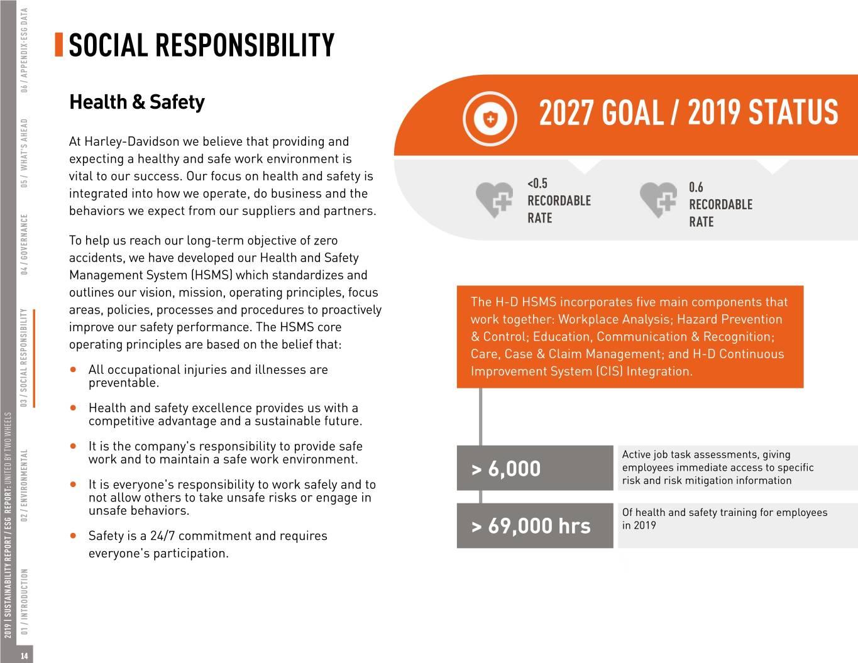 https://cdn.kscope.io/b7cc763d813e86dd46384c6d3735f3fb-hd-sustainabilityxreport018.jpg