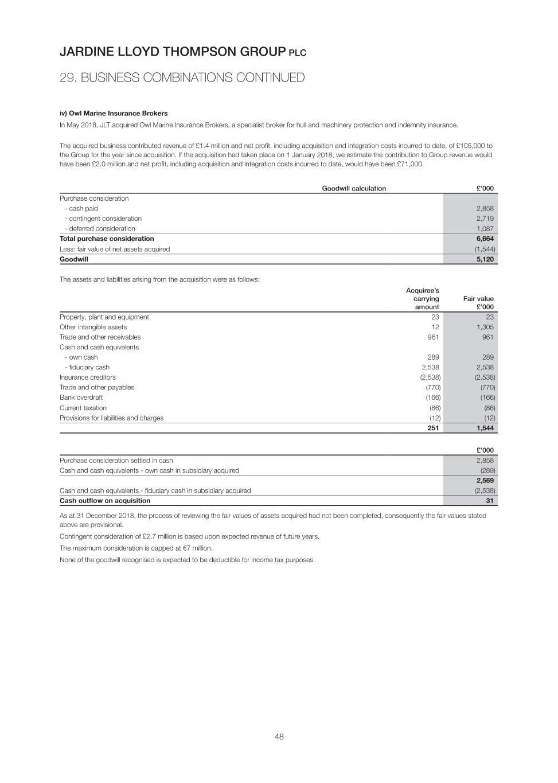Sec Filing Marsh Mclennan Companies Inc