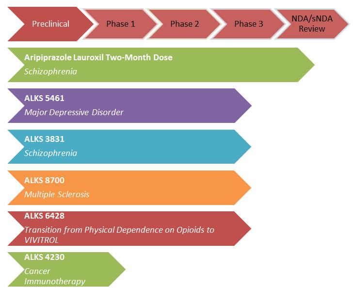 C:\Users\greenson_shantale\Desktop\Clinical Chart.jpg