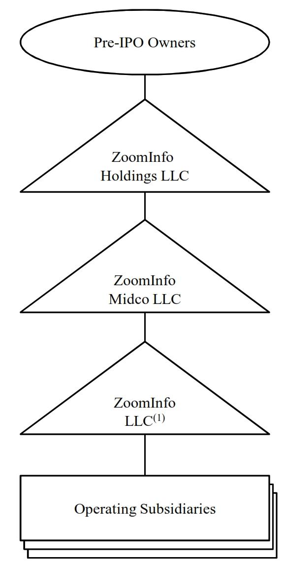 https://cdn.kscope.io/f430817747c4aac0cc27a1dd3f8e175e-organizationalstructure1c.jpg